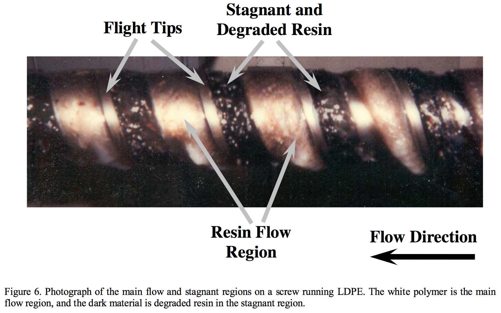 Main flow and stagnant regions on screw running LDPE